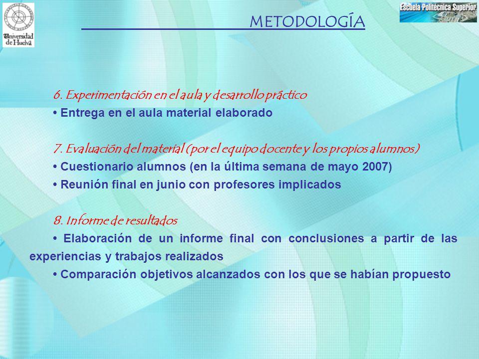 6. Experimentación en el aula y desarrollo práctico Entrega en el aula material elaborado 7. Evaluación del material (por el equipo docente y los prop