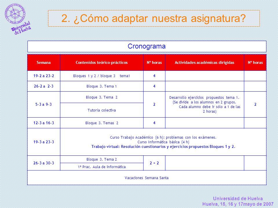 Universidad de Huelva Huelva, 15, 16 y 17mayo de 2007 Cronograma 2. ¿Cómo adaptar nuestra asignatura? SemanaContenidos teórico-prácticosNº horasActivi