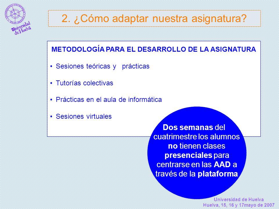 Universidad de Huelva Huelva, 15, 16 y 17mayo de 2007 METODOLOGÍA PARA EL DESARROLLO DE LA ASIGNATURA Sesiones teóricas y prácticas Tutorías colectiva