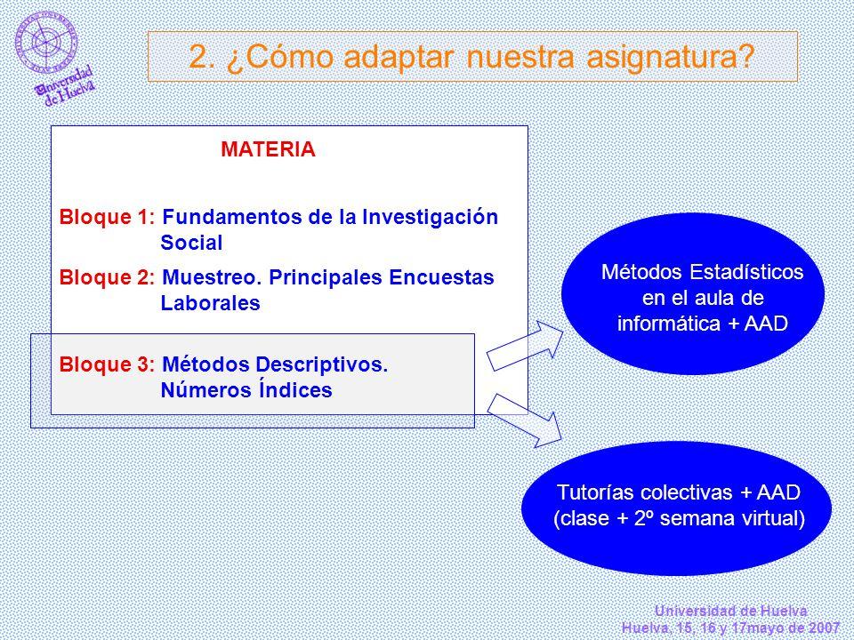 Universidad de Huelva Huelva, 15, 16 y 17mayo de 2007 Bloque 1: Fundamentos de la Investigación Social Bloque 2: Muestreo. Principales Encuestas Labor