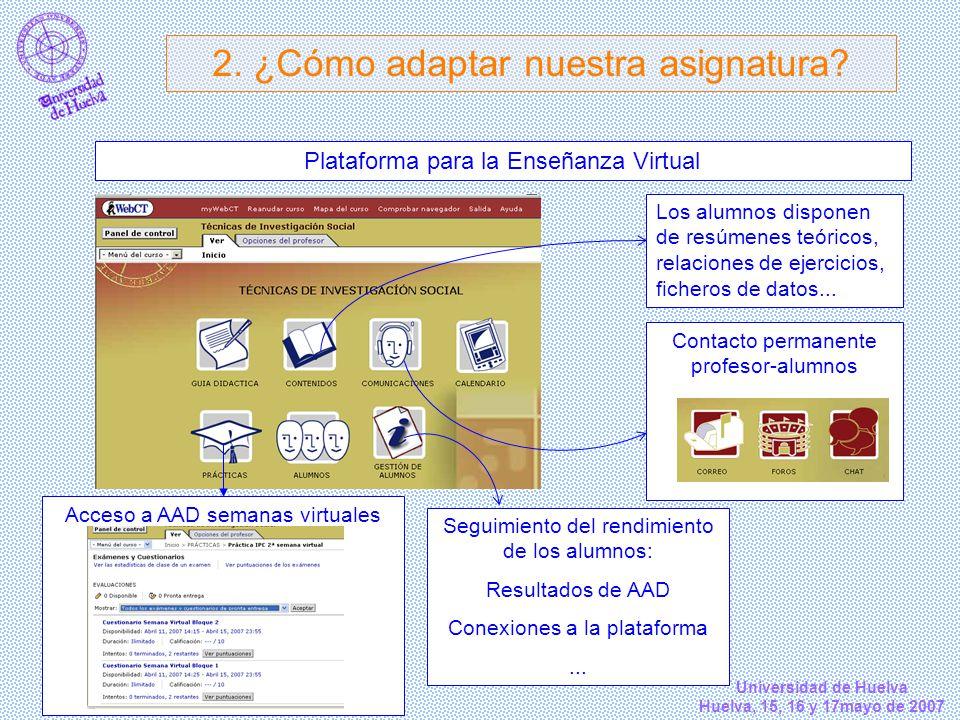 Universidad de Huelva Huelva, 15, 16 y 17mayo de 2007 Plataforma para la Enseñanza Virtual 2. ¿Cómo adaptar nuestra asignatura? Los alumnos disponen d