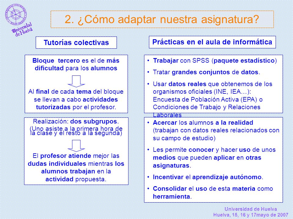 Universidad de Huelva Huelva, 15, 16 y 17mayo de 2007 Bloque tercero es el de más dificultad para los alumnos Al final de cada tema del bloque se llev