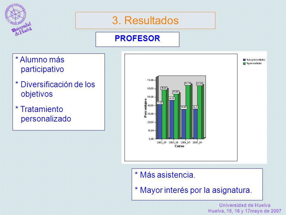 Universidad de Huelva Huelva, 15, 16 y 17mayo de 2007 * Alumno más participativo * Diversificación de los objetivos * Tratamiento personalizado * Más