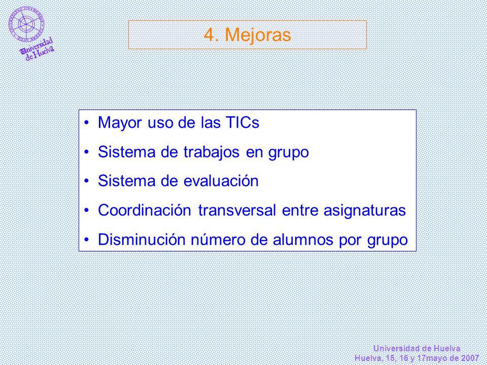 Universidad de Huelva Huelva, 15, 16 y 17mayo de 2007 Mayor uso de las TICs Sistema de trabajos en grupo Sistema de evaluación Coordinación transversa