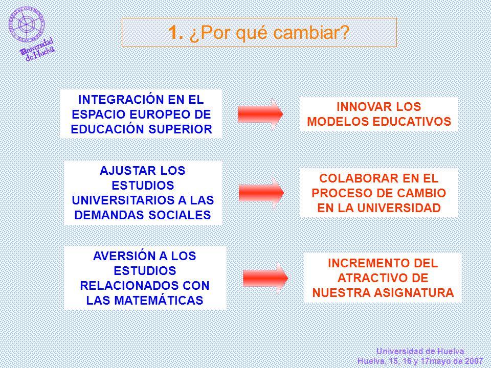 Universidad de Huelva Huelva, 15, 16 y 17mayo de 2007 AVERSIÓN A LOS ESTUDIOS RELACIONADOS CON LAS MATEMÁTICAS INCREMENTO DEL ATRACTIVO DE NUESTRA ASI