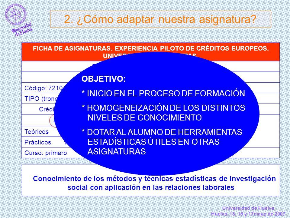 Universidad de Huelva Huelva, 15, 16 y 17mayo de 2007 Descriptor Conocimiento de los métodos y técnicas estadísticas de investigación social con aplic