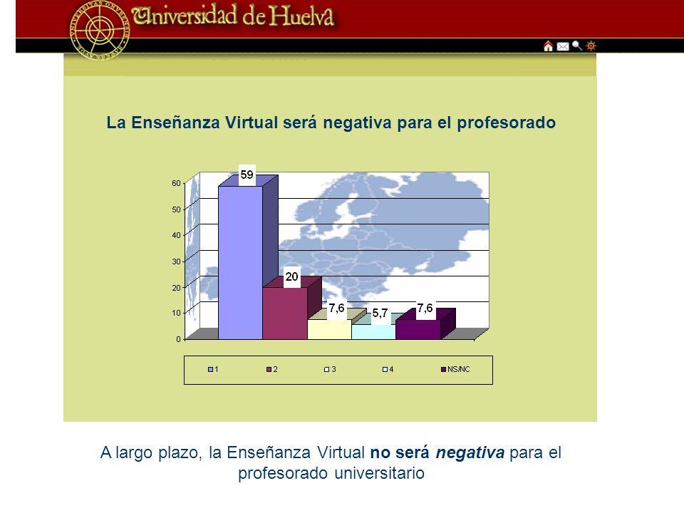 La Enseñanza Virtual será negativa para el profesorado A largo plazo, la Enseñanza Virtual no será negativa para el profesorado universitario