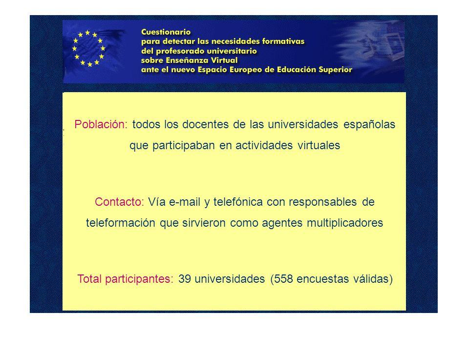 Población: todos los docentes de las universidades españolas que participaban en actividades virtuales Contacto: Vía e-mail y telefónica con responsables de teleformación que sirvieron como agentes multiplicadores Total participantes: 39 universidades (558 encuestas válidas)