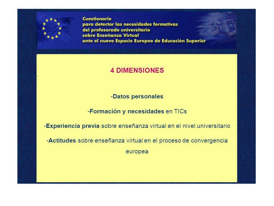 4 DIMENSIONES -Datos personales -Formación y necesidades en TICs -Experiencia previa sobre enseñanza virtual en el nivel universitario -Actitudes sobre enseñanza virtual en el proceso de convergencia europea
