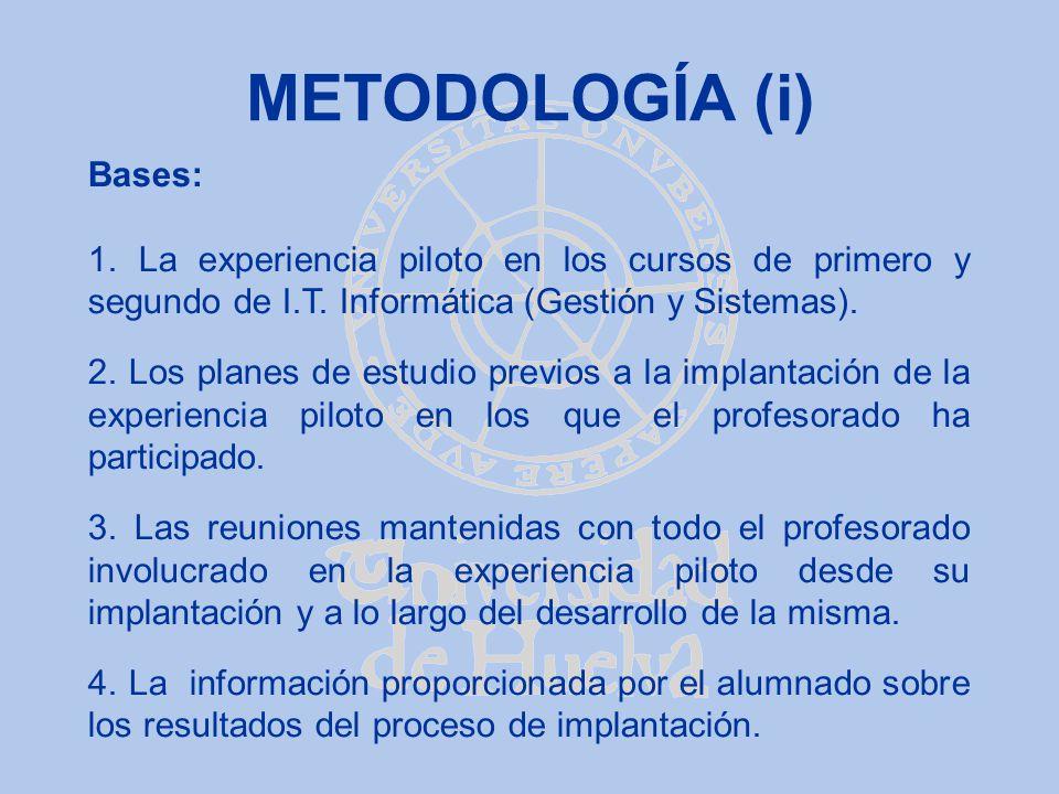 METODOLOGÍA (i) Bases: 1. La experiencia piloto en los cursos de primero y segundo de I.T. Informática (Gestión y Sistemas). 2. Los planes de estudio