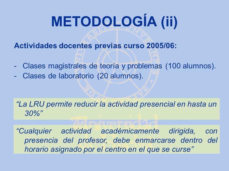 METODOLOGÍA (ii) Actividades docentes previas curso 2005/06: -Clases magistrales de teoría y problemas (100 alumnos). -Clases de laboratorio (20 alumn