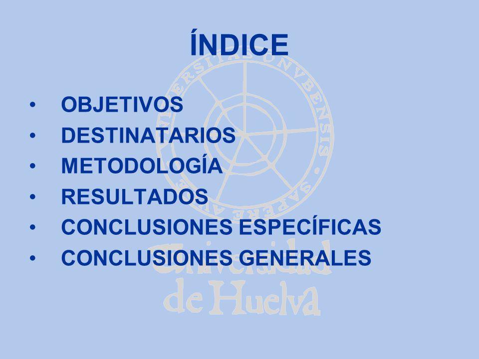 ÍNDICE OBJETIVOS DESTINATARIOS METODOLOGÍA RESULTADOS CONCLUSIONES ESPECÍFICAS CONCLUSIONES GENERALES