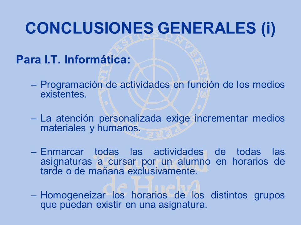 CONCLUSIONES GENERALES (i) Para I.T. Informática: –Programación de actividades en función de los medios existentes. –La atención personalizada exige i