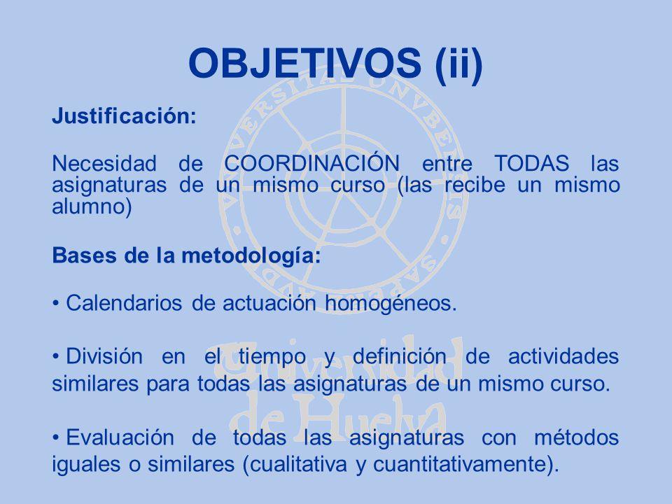 Justificación: Necesidad de COORDINACIÓN entre TODAS las asignaturas de un mismo curso (las recibe un mismo alumno) OBJETIVOS (ii) Bases de la metodol
