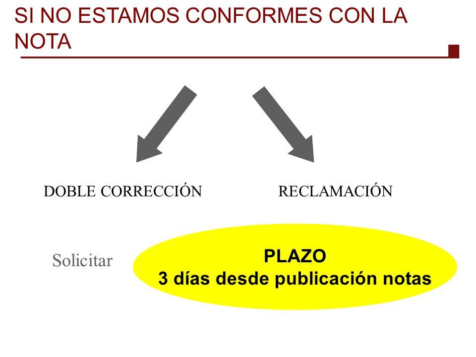 DOBLE CORRECCIÓNRECLAMACIÓN Solicitar PLAZO 3 días desde publicación notas SI NO ESTAMOS CONFORMES CON LA NOTA