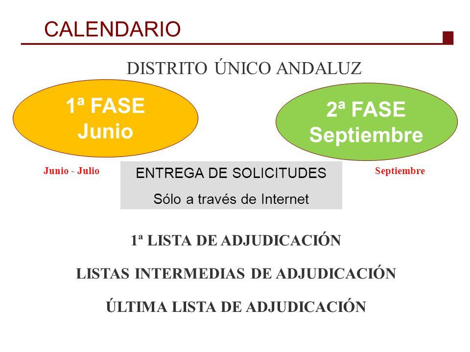 1ª FASE Junio 2ª FASE Septiembre ENTREGA DE SOLICITUDES Sólo a través de Internet 1ª LISTA DE ADJUDICACIÓN DISTRITO ÚNICO ANDALUZ Junio - Julio Septie