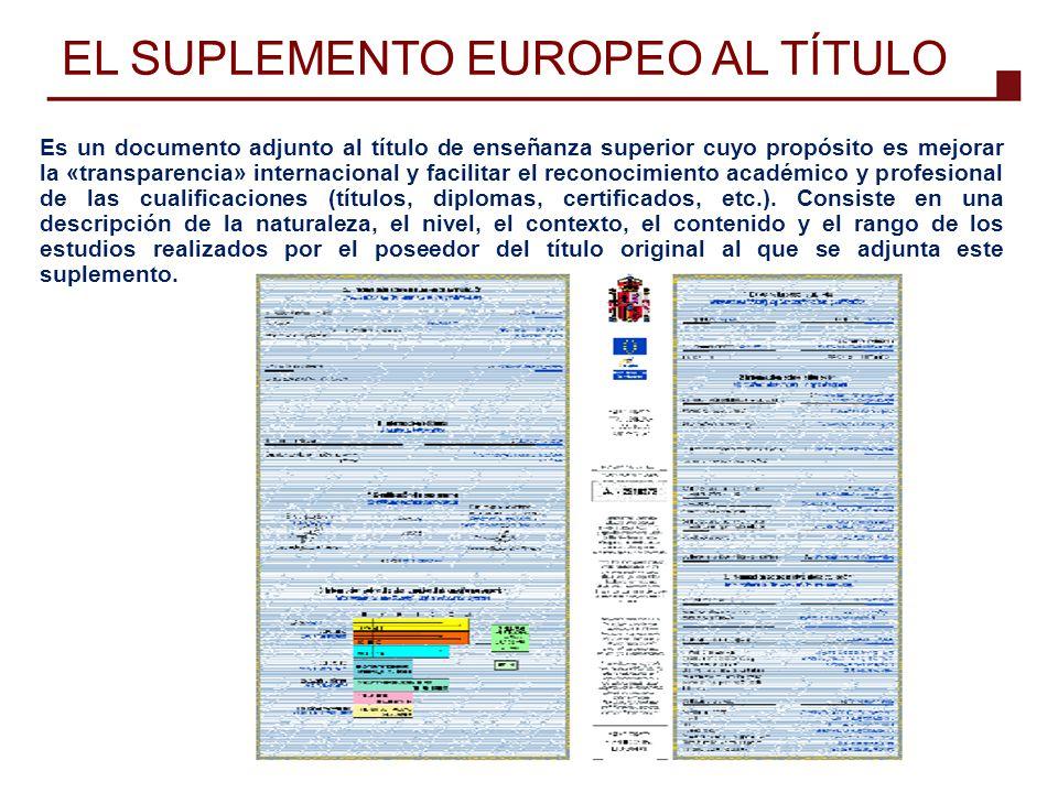 EL SUPLEMENTO EUROPEO AL TÍTULO Es un documento adjunto al título de enseñanza superior cuyo propósito es mejorar la «transparencia» internacional y f