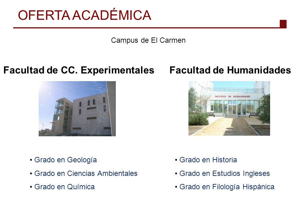 Facultad de CC. Experimentales Grado en Geología Grado en Ciencias Ambientales Grado en Química Facultad de Humanidades Grado en Historia Grado en Est