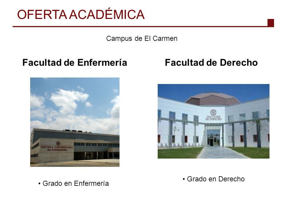 Facultad de Derecho Grado en Derecho Facultad de Enfermería Grado en Enfermería OFERTA ACADÉMICA Campus de El Carmen
