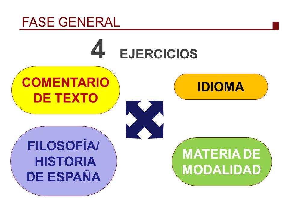 4 EJERCICIOS COMENTARIO DE TEXTO IDIOMA MATERIA DE MODALIDAD FILOSOFÍA/ HISTORIA DE ESPAÑA FASE GENERAL