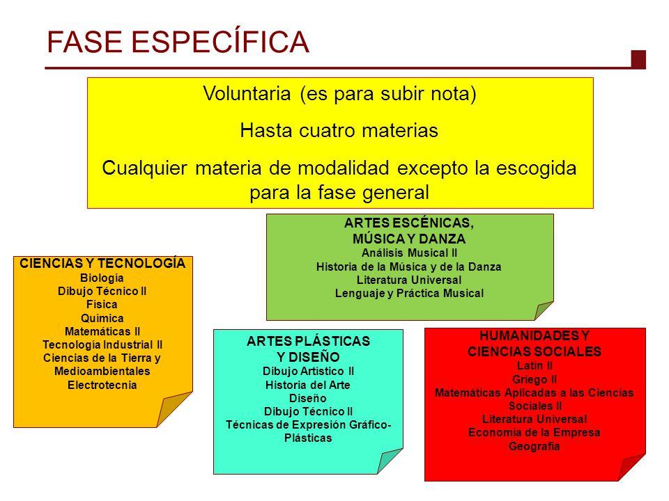 Voluntaria (es para subir nota) Hasta cuatro materias Cualquier materia de modalidad excepto la escogida para la fase general CIENCIAS Y TECNOLOGÍA Bi