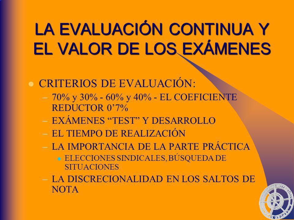 LA EVALUACIÓN CONTINUA Y EL VALOR DE LOS EXÁMENES CRITERIOS DE EVALUACIÓN: –7–70% y 30% - 60% y 40% - EL COEFICIENTE REDUCTOR 07% –E–EXÁMENES TEST Y DESARROLLO –E–EL TIEMPO DE REALIZACIÓN –L–LA IMPORTANCIA DE LA PARTE PRÁCTICA ELECCIONES SINDICALES, BÚSQUEDA DE SITUACIONES –L–LA DISCRECIONALIDAD EN LOS SALTOS DE NOTA