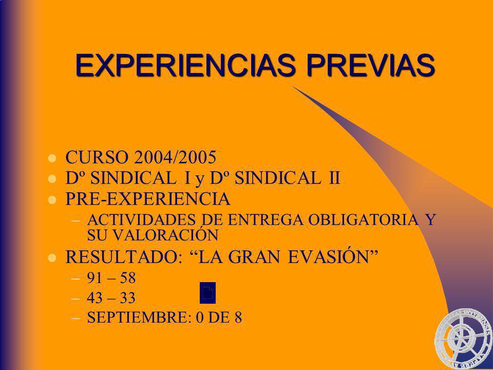 EXPERIENCIAS PREVIAS CURSO 2004/2005 Dº SINDICAL I y Dº SINDICAL II PRE-EXPERIENCIA –ACTIVIDADES DE ENTREGA OBLIGATORIA Y SU VALORACIÓN RESULTADO: LA GRAN EVASIÓN –91 – 58 –43 – 33 –SEPTIEMBRE: 0 DE 8