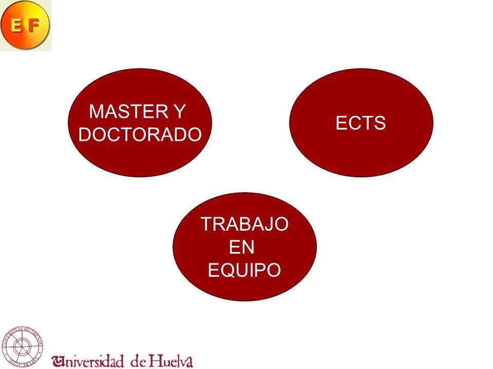 MASTER Y DOCTORADO TRABAJO EN EQUIPO ECTS