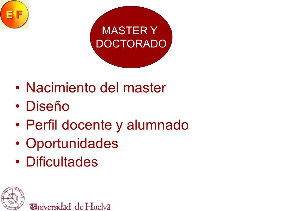 MASTER Y DOCTORADO Nacimiento del master Diseño Perfil docente y alumnado Oportunidades Dificultades