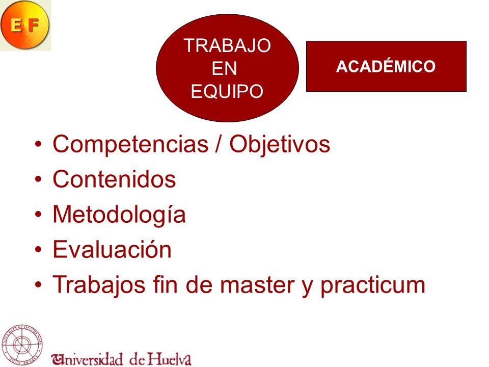 TRABAJO EN EQUIPO Competencias / Objetivos Contenidos Metodología Evaluación Trabajos fin de master y practicum ACADÉMICO