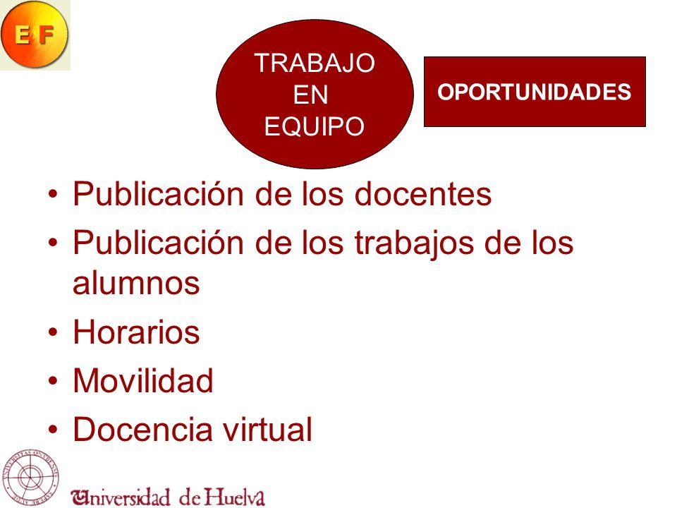 TRABAJO EN EQUIPO Publicación de los docentes Publicación de los trabajos de los alumnos Horarios Movilidad Docencia virtual OPORTUNIDADES