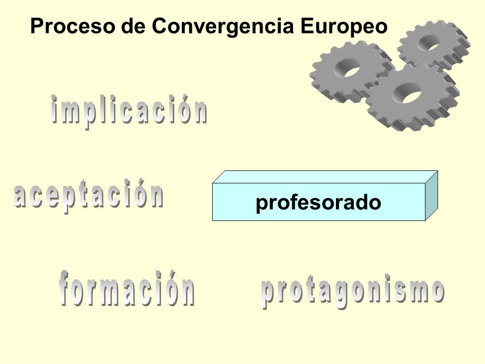 Proceso de Convergencia Europeo enseñanza evaluación docente aprendizaje enfoque presencial formación y asesoramiento lección magistral metodologías interactivas equipo docente aislamiento profesor enfoque horizontal asignaturas enfoque lineal asignaturas trabajo tutelado independiente