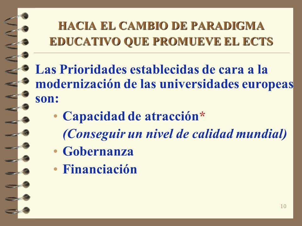 10 HACIA EL CAMBIO DE PARADIGMA EDUCATIVO QUE PROMUEVE EL ECTS Las Prioridades establecidas de cara a la modernización de las universidades europeas son: Capacidad de atracción* (Conseguir un nivel de calidad mundial) Gobernanza Financiación