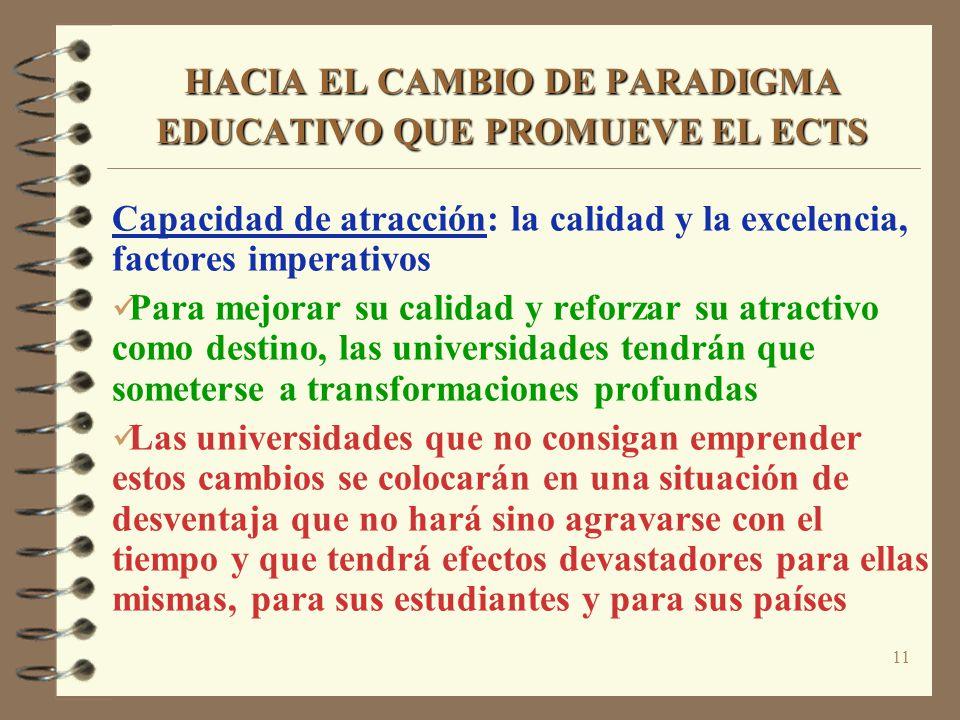 11 HACIA EL CAMBIO DE PARADIGMA EDUCATIVO QUE PROMUEVE EL ECTS Capacidad de atracción: la calidad y la excelencia, factores imperativos Para mejorar s