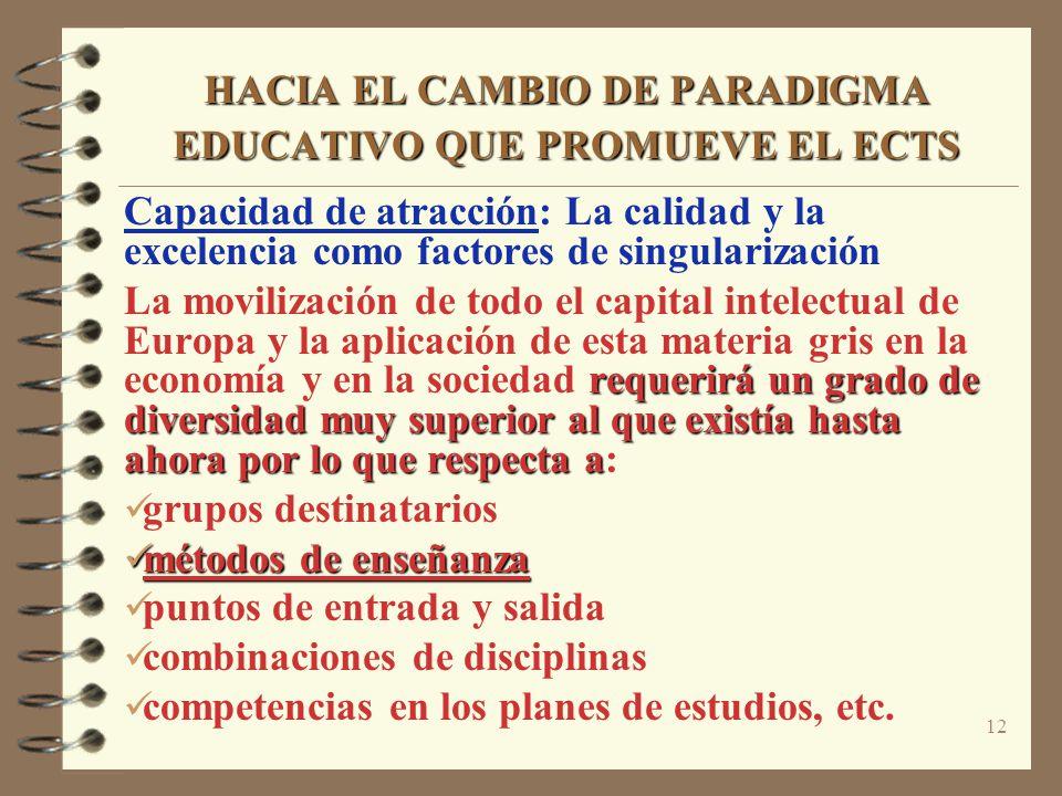 12 HACIA EL CAMBIO DE PARADIGMA EDUCATIVO QUE PROMUEVE EL ECTS Capacidad de atracción: La calidad y la excelencia como factores de singularización req