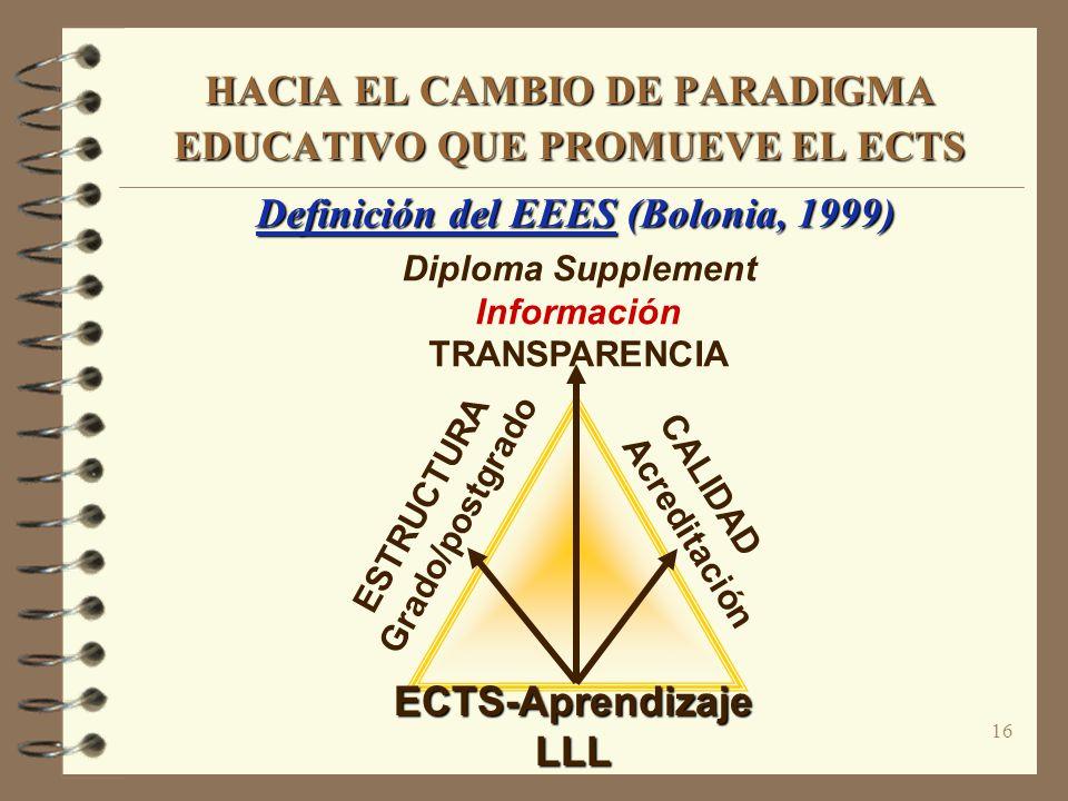 16 HACIA EL CAMBIO DE PARADIGMA EDUCATIVO QUE PROMUEVE EL ECTS ESTRUCTURA Grado/postgrado CALIDAD Acreditación ECTS-AprendizajeLLL Diploma Supplement
