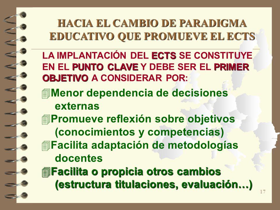 17 4Menor dependencia de decisiones externas 4Promueve reflexión sobre objetivos (conocimientos y competencias) 4Facilita adaptación de metodologías d