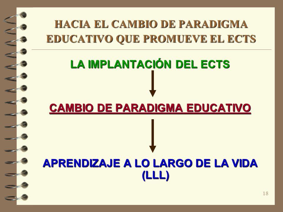 18 HACIA EL CAMBIO DE PARADIGMA EDUCATIVO QUE PROMUEVE EL ECTS LA IMPLANTACIÓN DEL ECTS CAMBIO DE PARADIGMA EDUCATIVO APRENDIZAJE A LO LARGO DE LA VIDA (LLL)