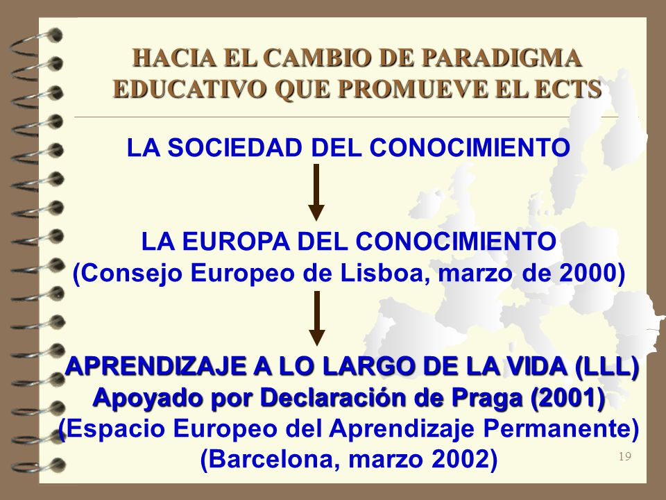 19 LA SOCIEDAD DEL CONOCIMIENTO LA EUROPA DEL CONOCIMIENTO (Consejo Europeo de Lisboa, marzo de 2000) APRENDIZAJE A LO LARGO DE LA VIDA (LLL) APRENDIZAJE A LO LARGO DE LA VIDA (LLL) Apoyado por Declaración de Praga (2001) (Espacio Europeo del Aprendizaje Permanente) (Barcelona, marzo 2002) HACIA EL CAMBIO DE PARADIGMA EDUCATIVO QUE PROMUEVE EL ECTS