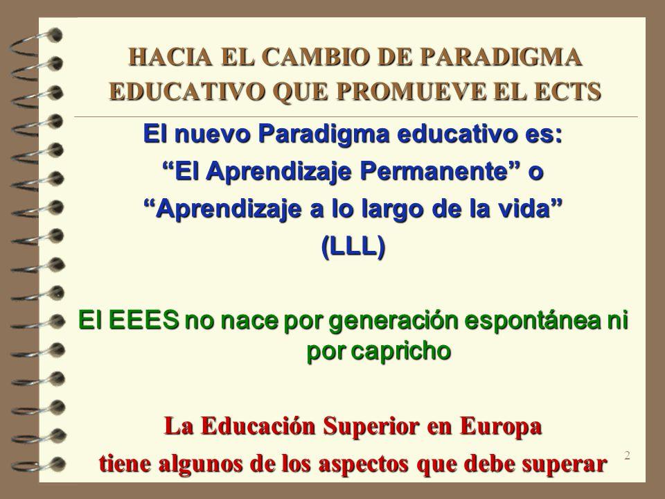 2 HACIA EL CAMBIO DE PARADIGMA EDUCATIVO QUE PROMUEVE EL ECTS El nuevo Paradigma educativo es: El Aprendizaje Permanente o Aprendizaje a lo largo de l