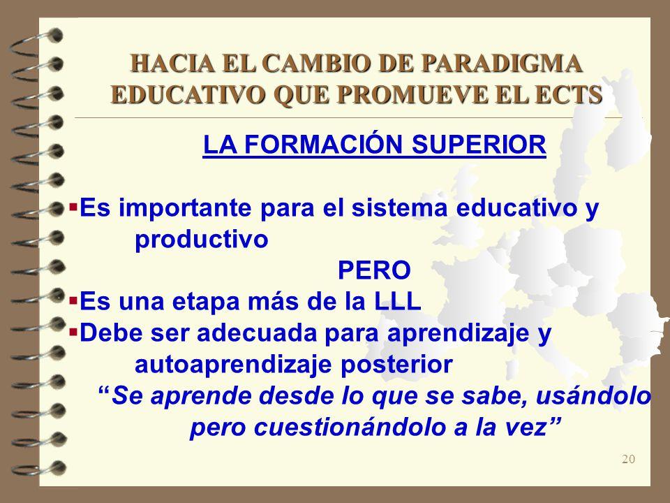 20 LA FORMACIÓN SUPERIOR Es importante para el sistema educativo y productivo PERO Es una etapa más de la LLL Debe ser adecuada para aprendizaje y autoaprendizaje posterior Se aprende desde lo que se sabe, usándolo pero cuestionándolo a la vez HACIA EL CAMBIO DE PARADIGMA EDUCATIVO QUE PROMUEVE EL ECTS