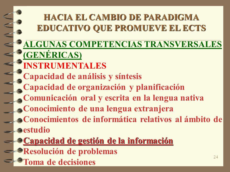24 ALGUNAS COMPETENCIAS TRANSVERSALES (GENÉRICAS) INSTRUMENTALES Capacidad de análisis y síntesis Capacidad de organización y planificación Comunicaci