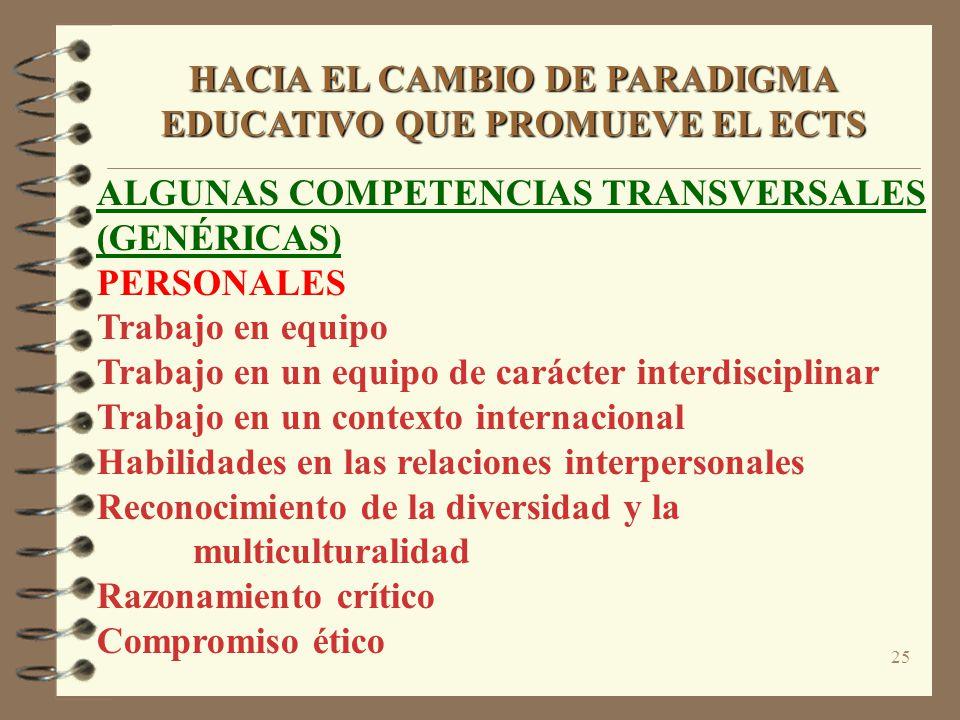 25 ALGUNAS COMPETENCIAS TRANSVERSALES (GENÉRICAS) PERSONALES Trabajo en equipo Trabajo en un equipo de carácter interdisciplinar Trabajo en un context