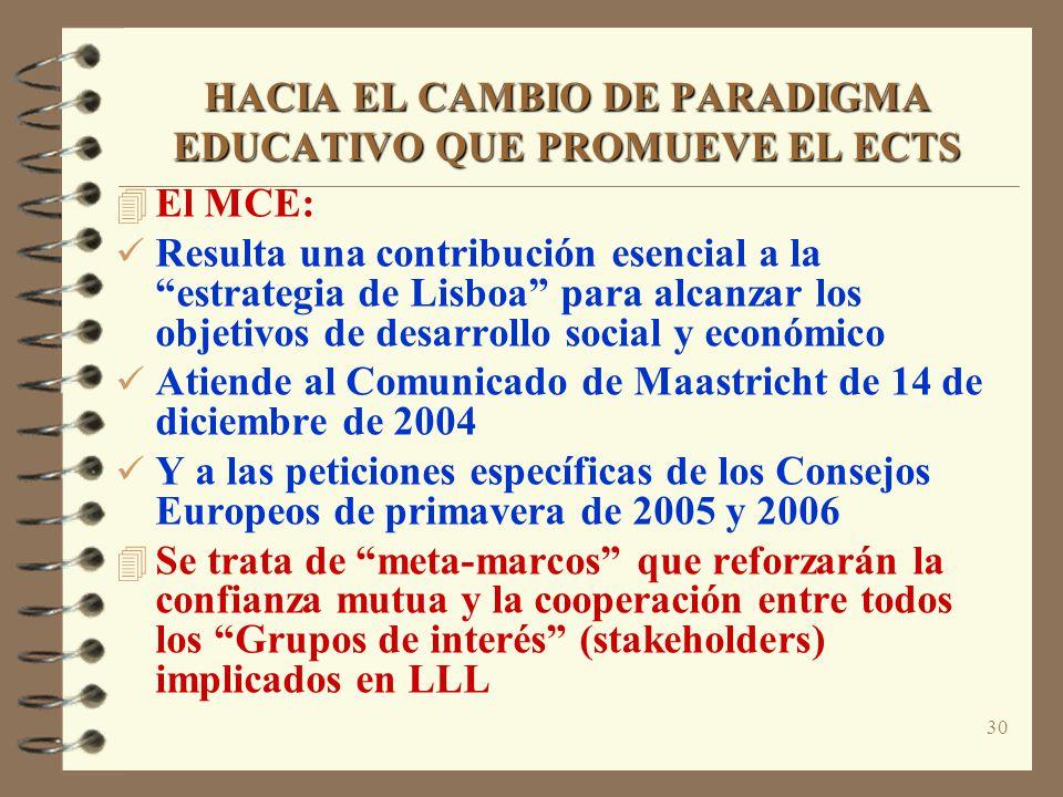 30 HACIA EL CAMBIO DE PARADIGMA EDUCATIVO QUE PROMUEVE EL ECTS 4 El MCE: Resulta una contribución esencial a la estrategia de Lisboa para alcanzar los objetivos de desarrollo social y económico Atiende al Comunicado de Maastricht de 14 de diciembre de 2004 Y a las peticiones específicas de los Consejos Europeos de primavera de 2005 y 2006 4 Se trata de meta-marcos que reforzarán la confianza mutua y la cooperación entre todos los Grupos de interés (stakeholders) implicados en LLL