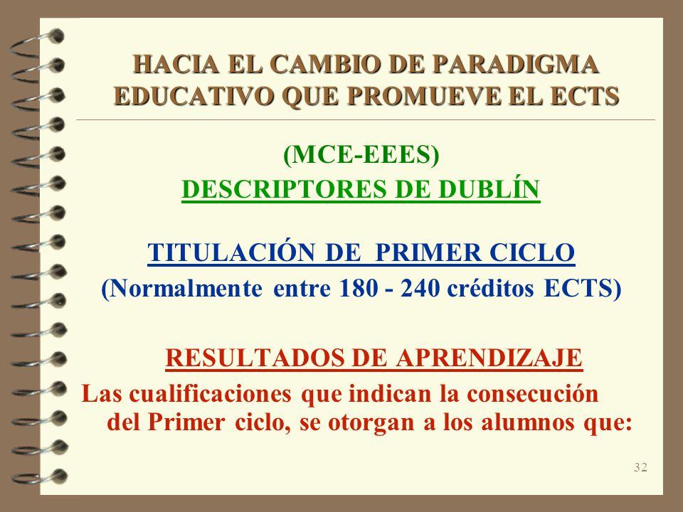 32 HACIA EL CAMBIO DE PARADIGMA EDUCATIVO QUE PROMUEVE EL ECTS (MCE-EEES) DESCRIPTORES DE DUBLÍN TITULACIÓN DE PRIMER CICLO (Normalmente entre 180 - 240 créditos ECTS) RESULTADOS DE APRENDIZAJE Las cualificaciones que indican la consecución del Primer ciclo, se otorgan a los alumnos que: