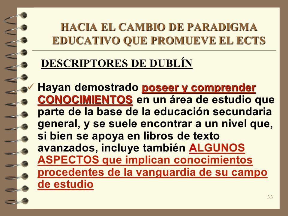 33 HACIA EL CAMBIO DE PARADIGMA EDUCATIVO QUE PROMUEVE EL ECTS DESCRIPTORES DE DUBLÍN poseer y comprender CONOCIMIENTOS Hayan demostrado poseer y comprender CONOCIMIENTOS en un área de estudio que parte de la base de la educación secundaria general, y se suele encontrar a un nivel que, si bien se apoya en libros de texto avanzados, incluye también ALGUNOS ASPECTOS que implican conocimientos procedentes de la vanguardia de su campo de estudio