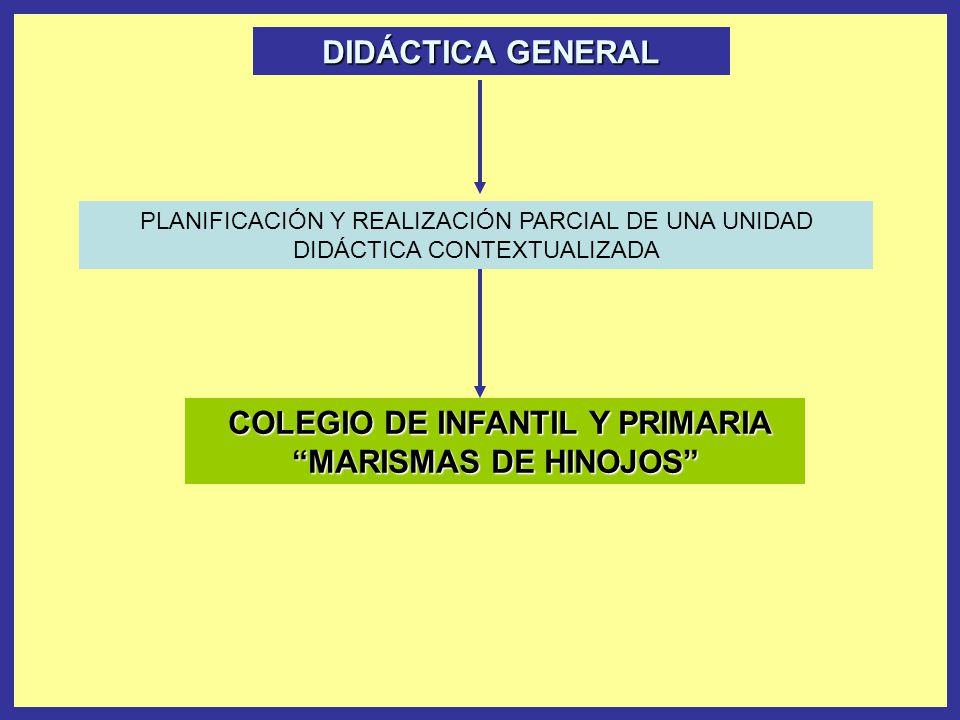 DIDÁCTICA GENERAL PLANIFICACIÓN Y REALIZACIÓN PARCIAL DE UNA UNIDAD DIDÁCTICA CONTEXTUALIZADA COLEGIO DE INFANTIL Y PRIMARIA MARISMAS DE HINOJOS COLEGIO DE INFANTIL Y PRIMARIA MARISMAS DE HINOJOS