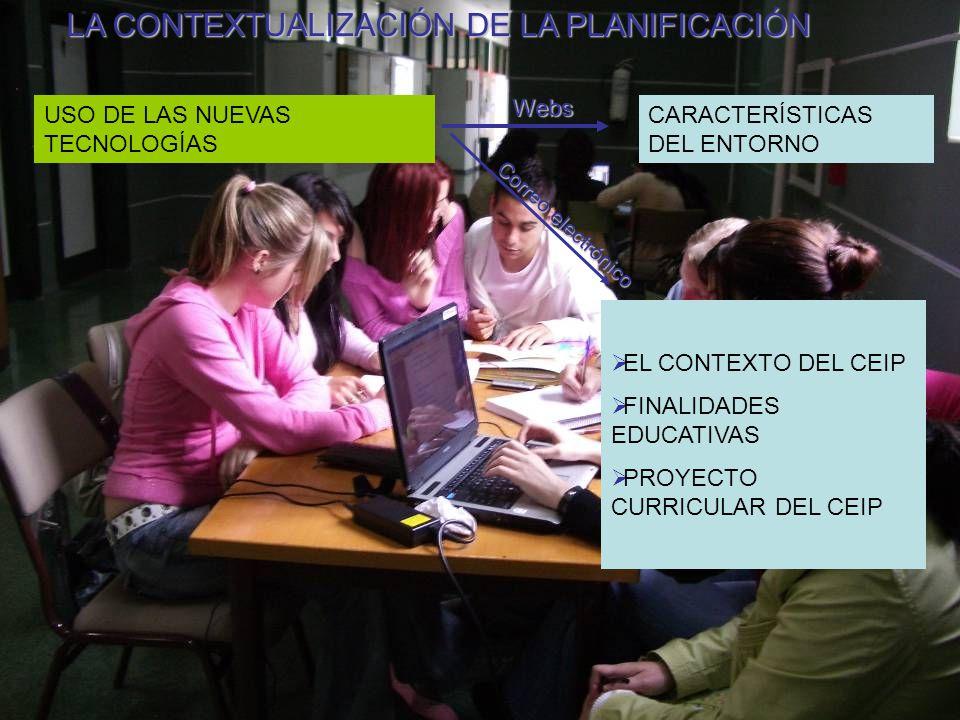 USO DE LAS NUEVAS TECNOLOGÍAS CARACTERÍSTICAS DEL ENTORNO EL CONTEXTO DEL CEIP FINALIDADES EDUCATIVAS PROYECTO CURRICULAR DEL CEIP LA CONTEXTUALIZACIÓN DE LA PLANIFICACIÓN Webs Correo electrónico