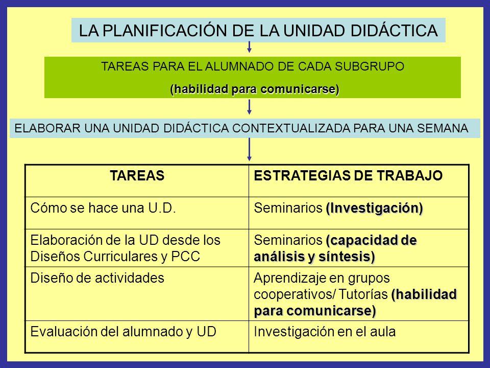 TAREAS PARA EL ALUMNADO DE CADA SUBGRUPO (habilidad para comunicarse) LA PLANIFICACIÓN DE LA UNIDAD DIDÁCTICA ELABORAR UNA UNIDAD DIDÁCTICA CONTEXTUAL