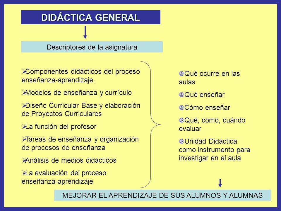 DIDÁCTICA GENERAL Descriptores de la asignatura Componentes didácticos del proceso enseñanza-aprendizaje. Modelos de enseñanza y currículo Diseño Curr